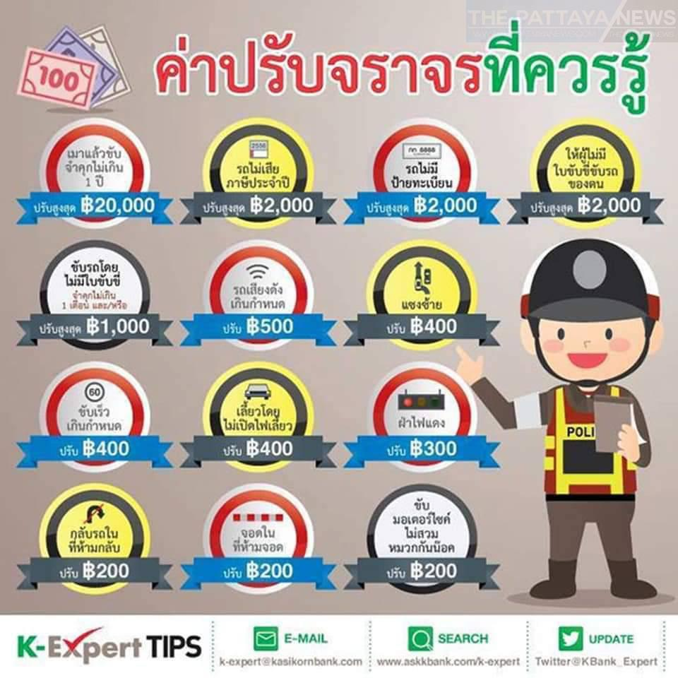 An updated image guide to the current Thai traffic fines…English translation